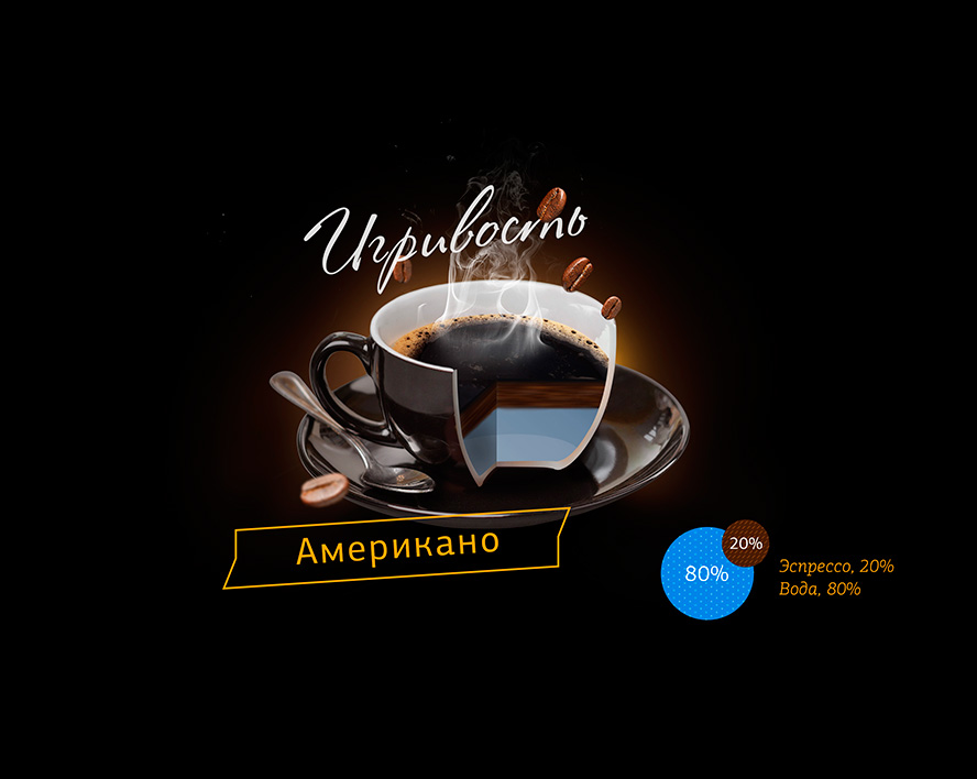рецепты популярных кофейных напитков фото 1