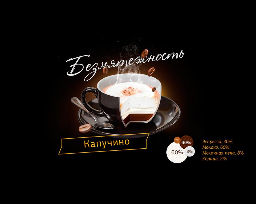 рецепты популярных кофейных напитков фото 2
