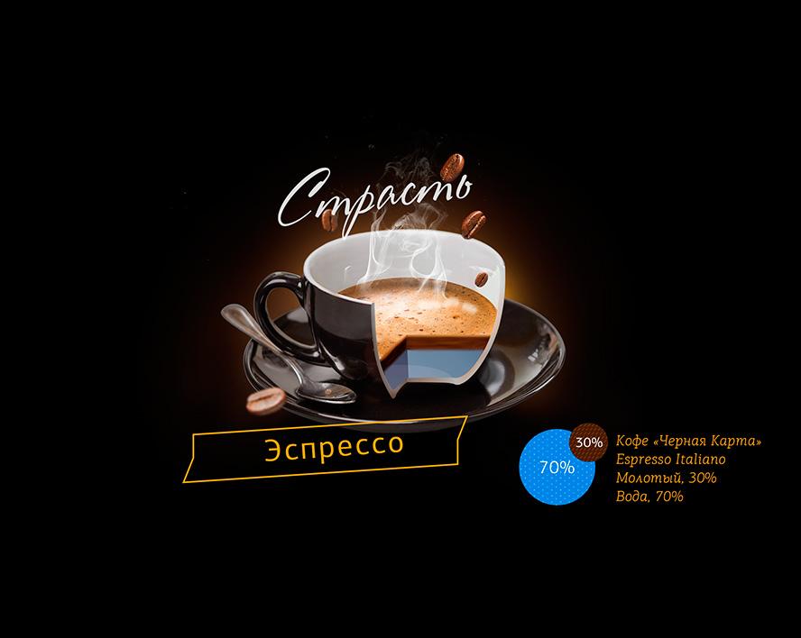 рецепты популярных кофейных напитков фото 6