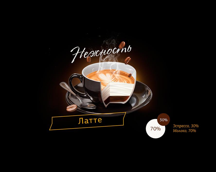 рецепты популярных кофейных напитков фото 3