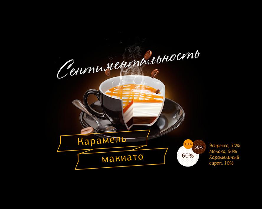 рецепты популярных кофейных напитков фото 4