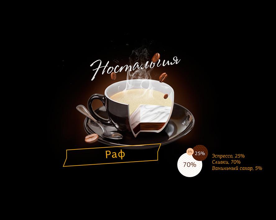 рецепты популярных кофейных напитков фото 8