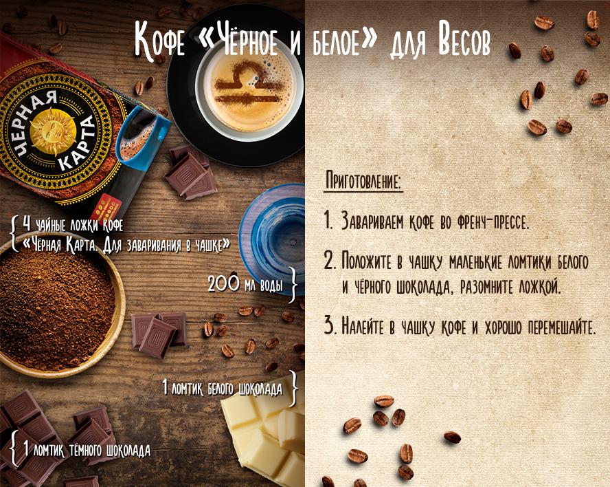 кофе для весов
